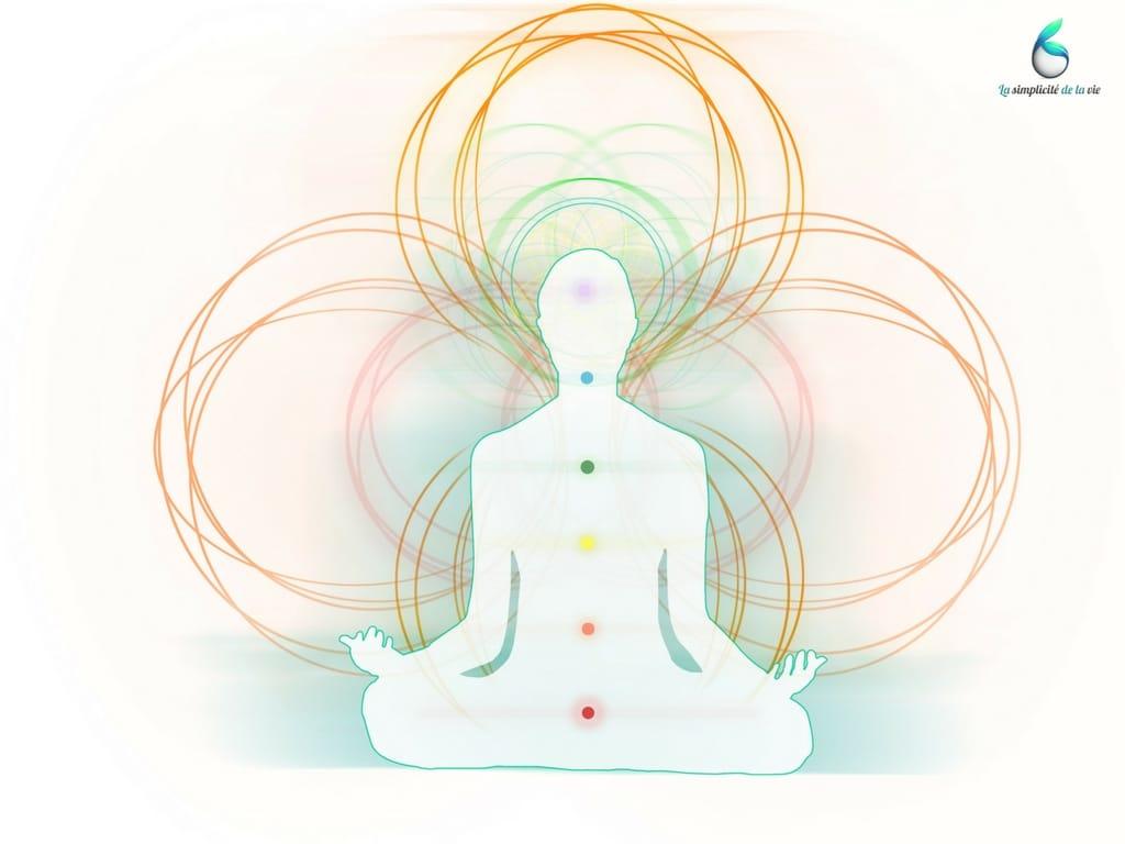 Citation Quelle est cette unification de notre énergie que tous les holistiques parlent ?