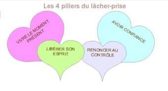 4 piliers du lacher prise