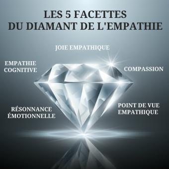 Diamantempathique