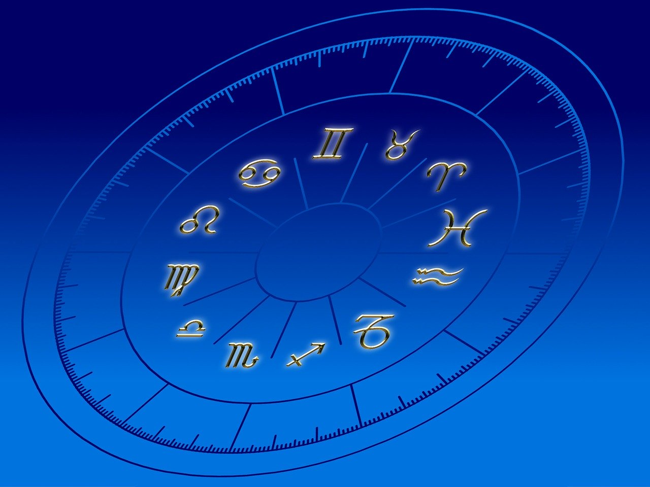 Citation Top 10 des signes les plus gentils du Zodiaque