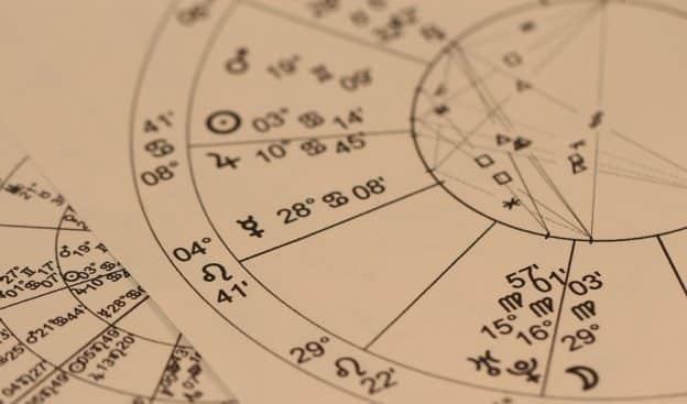 Votre Type de Personnalité en fonction de votre Signe Astrologique