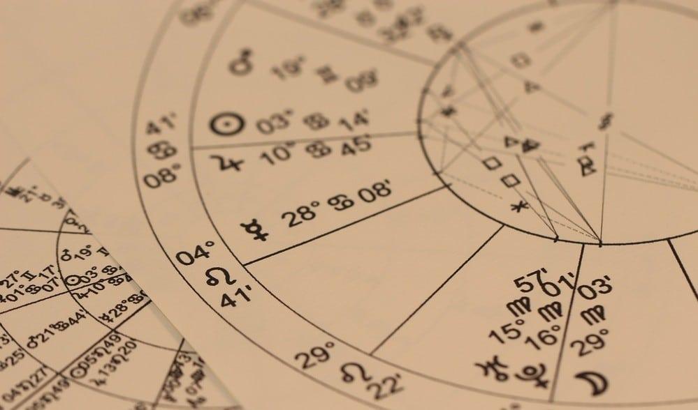 Citation Votre Type de Personnalité en fonction de votre Signe Astrologique