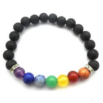bracelet7chakras.png